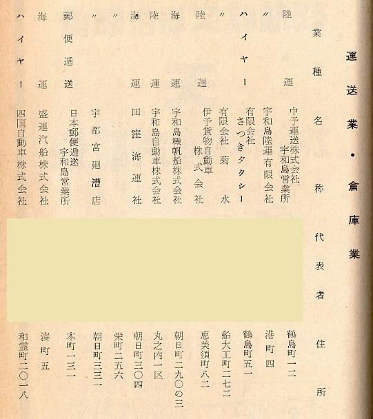 運送・倉庫業1